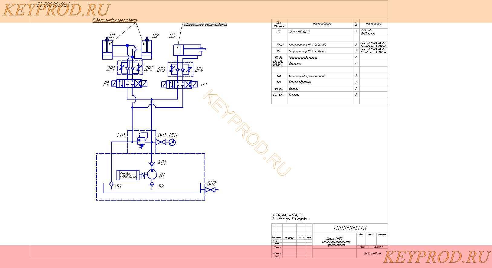 самодельная электропила из болгарки.чертеж схема