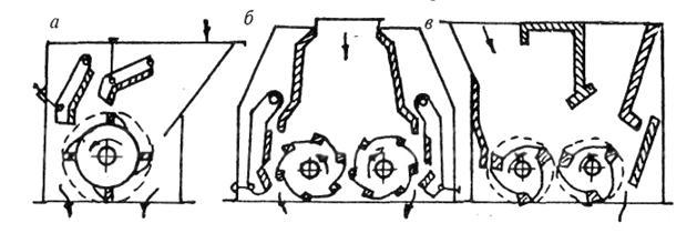 Схема однороторных и двухроторных , молотковых дробилок