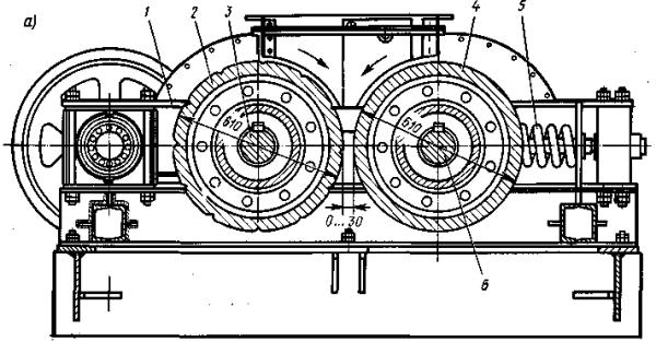 Валковые дробилка: а) Конструкция;
