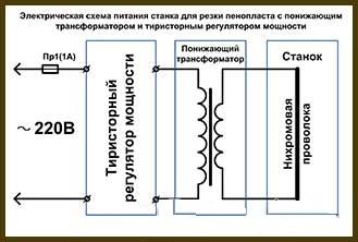 Схема станка для резки пенопласта с использованием понижающего трансформатора и тиристорного регулятора мощности (№5)
