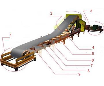 Конвейер модель радиатор транспортер б у