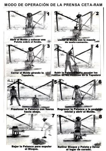 Инструкция по работе на ручном прессе для производства кирпичей