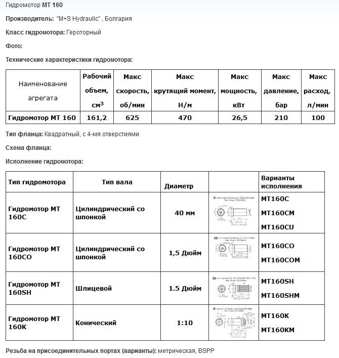 Гидромотор МТ 160