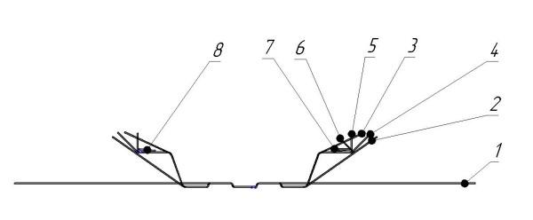 Последовательность гибов на прокатном стане для производства евроштакетника