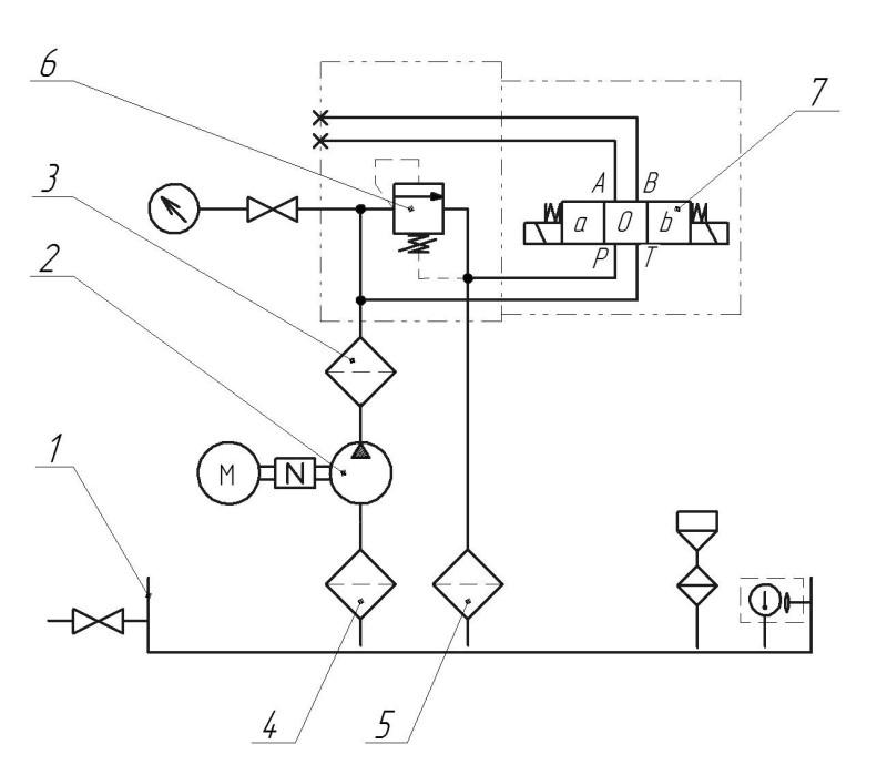 Типовая гидросхема гидростанции