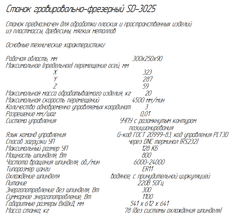 станок SD-3025 характеристики