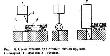 Штамп-для-отгибки-витков-пружины