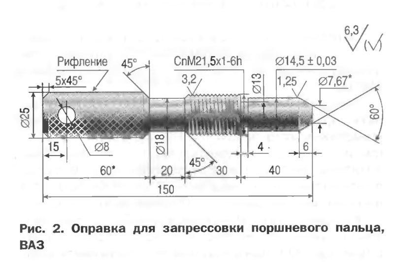 Оправка для запрессовки поршневого пальца