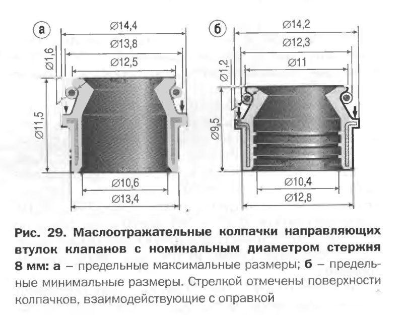 Маслоотражательные колпачки направляющих втулок клапанов