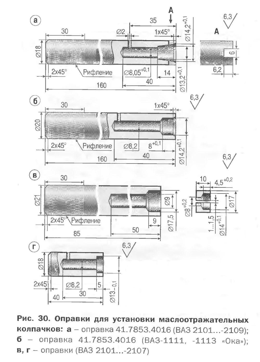 Оправки для установки маслоотражательных колпачков