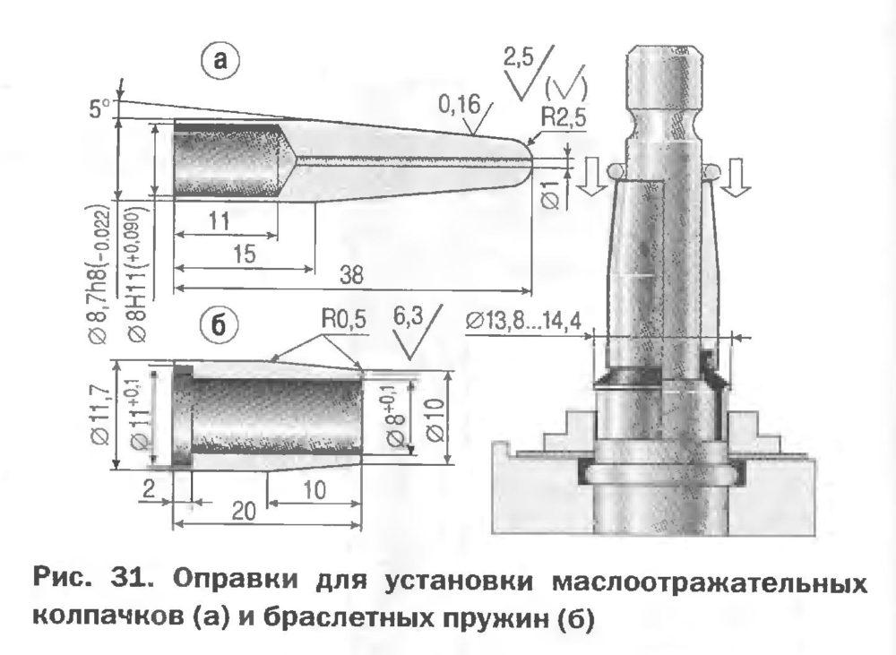 Оправки для установки маслоотражательных колпачков и браслетных пружин