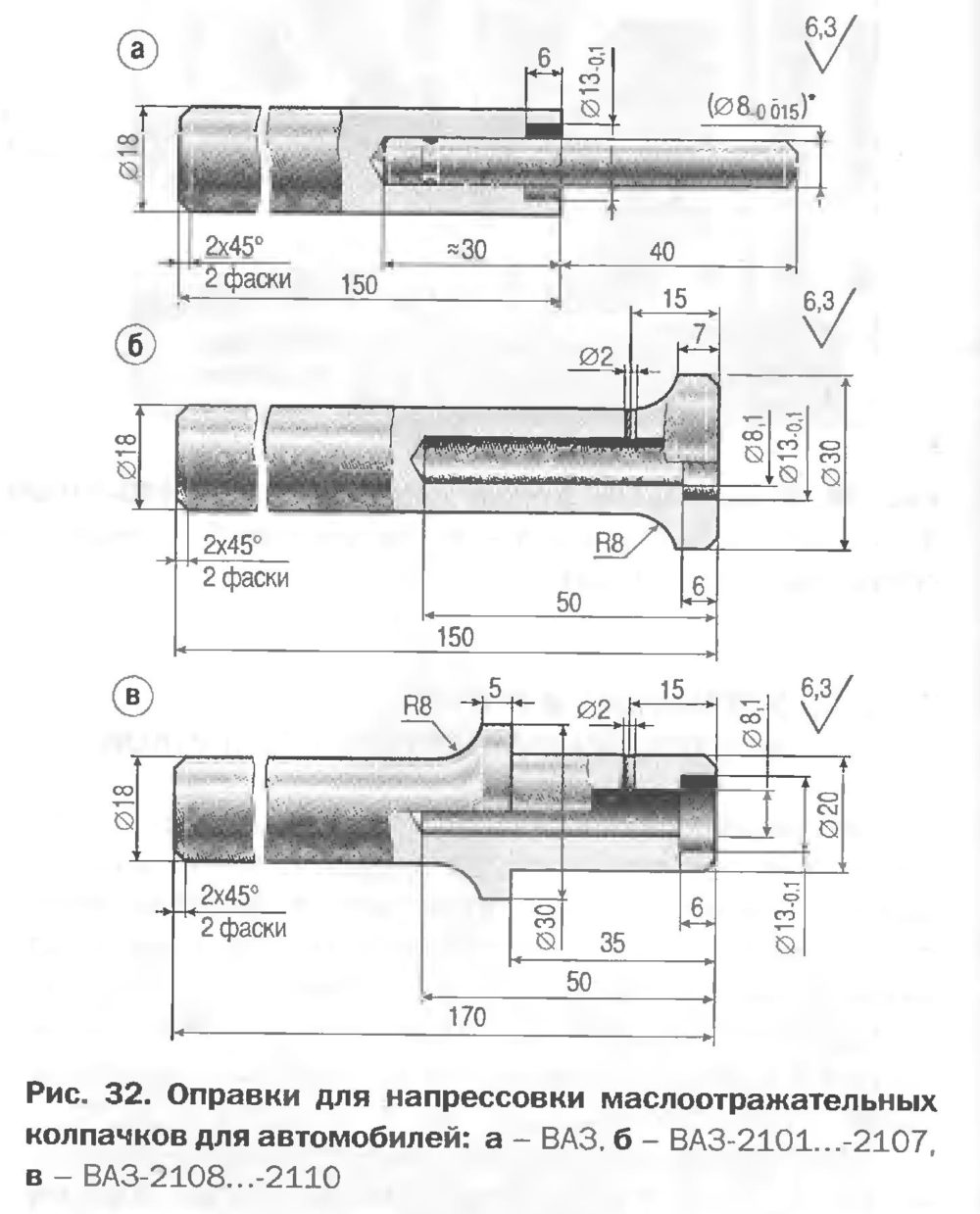 Оправки для напрессовки маслоотражательных колпачков