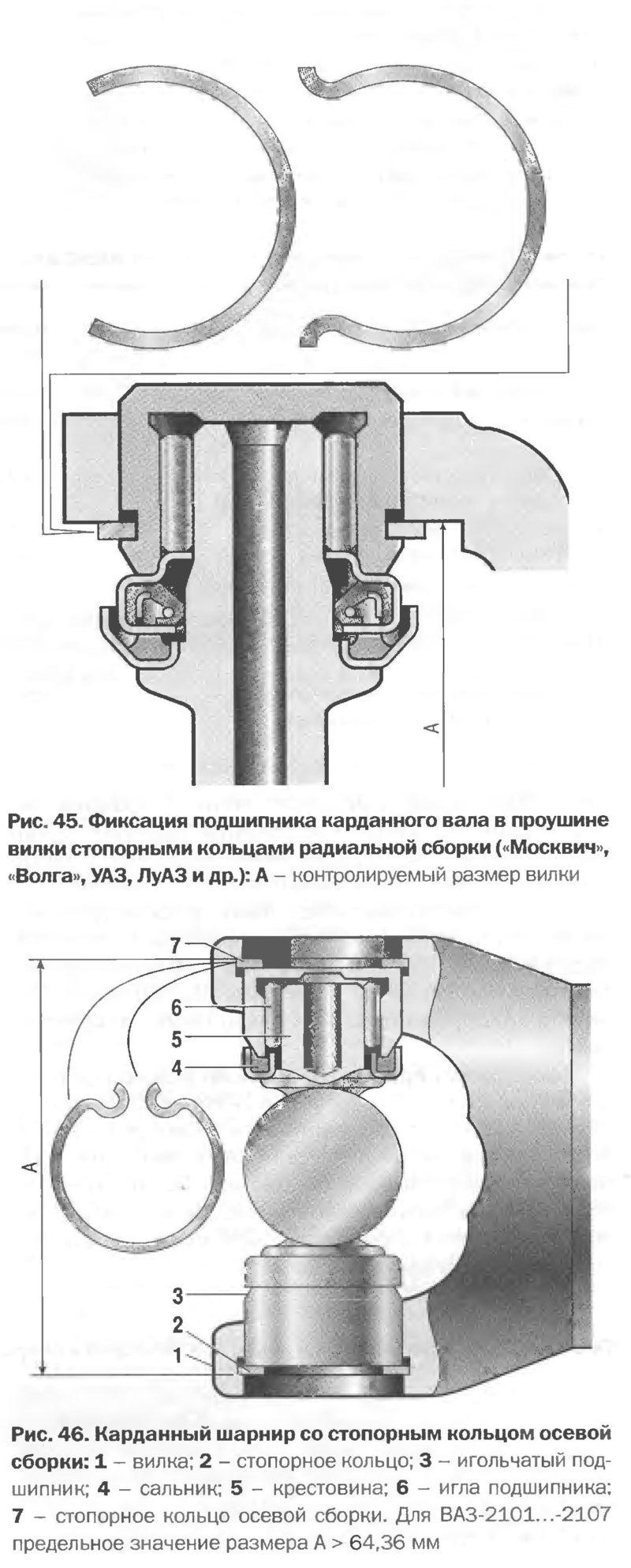 Карданный шарнир со стопорным кольцом осевой сборки