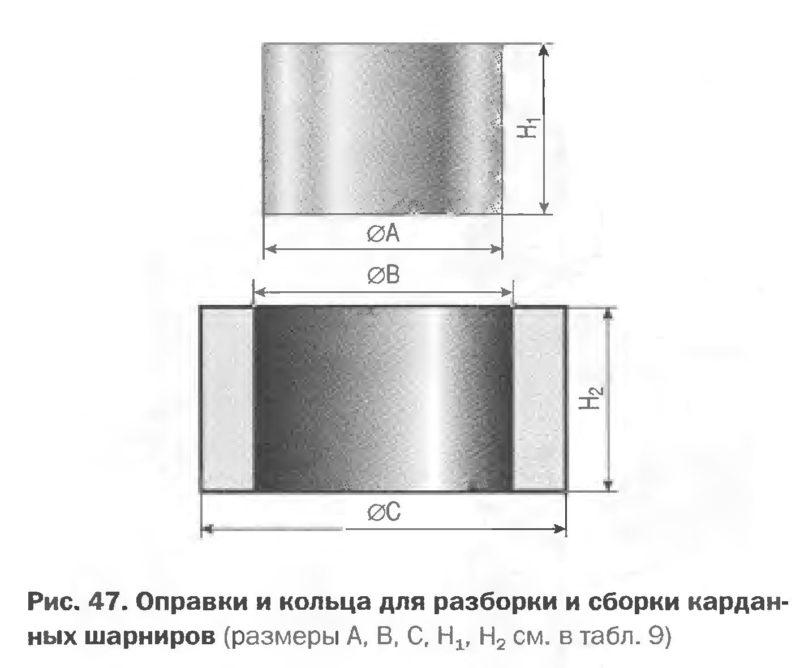 Оправки и кольца для разборки и сборки карданных шарниров