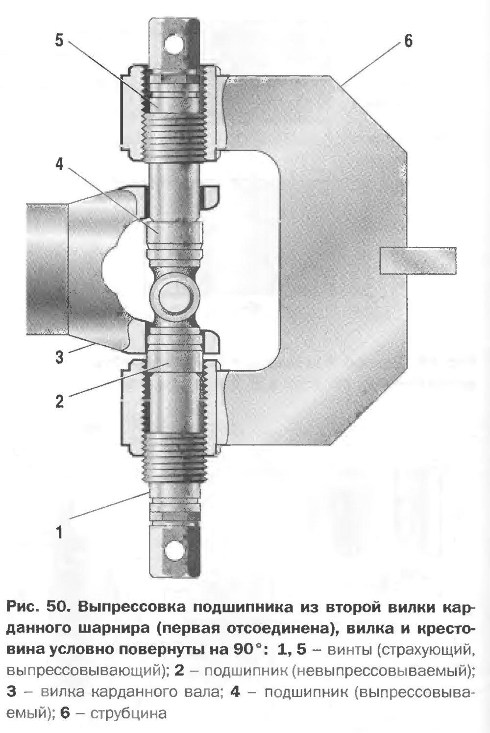 Выпрессовка подшипника из второй вилки карданного шарнира (первая отсоединена), вилка и крестовина условно повернуты на 90°