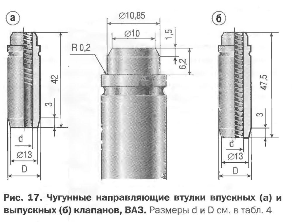 Чугунные направляющие втулки клапанов