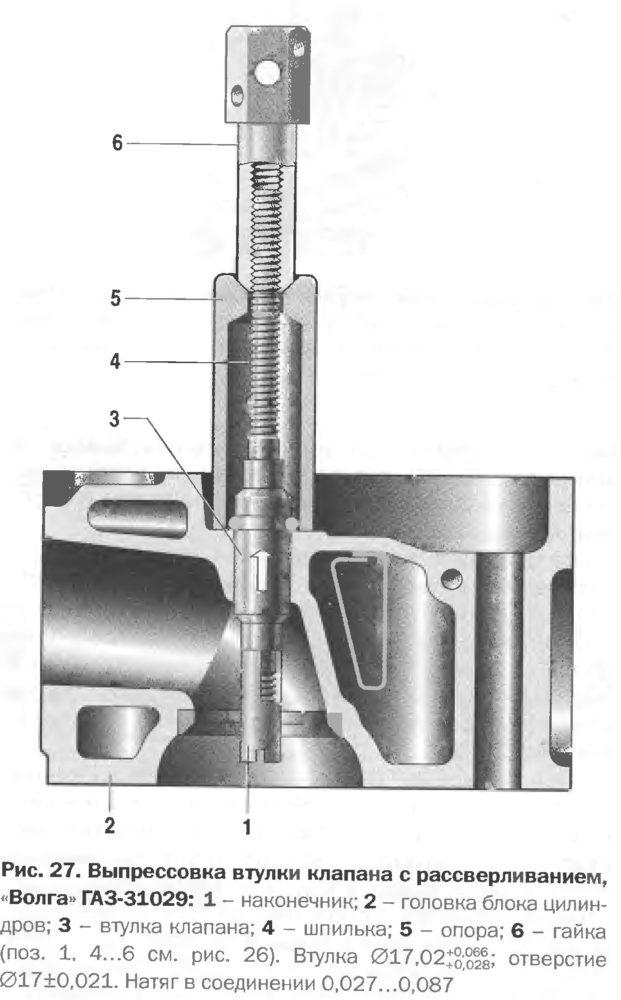 Выпрессовка втулки клапана с рассверливанием